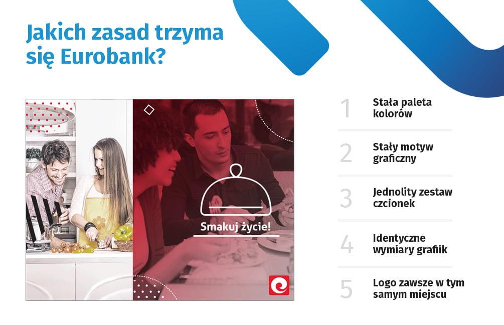 Jakich zasad trzyma się Eurobank w mediach społecznościowych