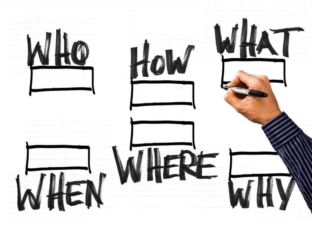 content marketing to łatwy do zrozumienia język